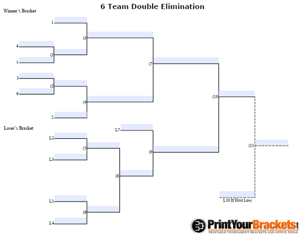 Fillable 6 Man Seeded Tournament Bracket