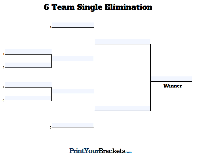 Fillable Seeded 6 Team Tournament Bracket
