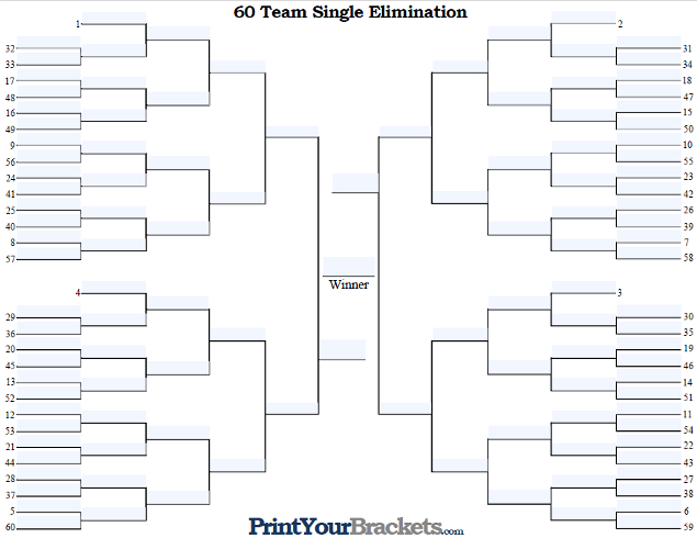 Fillable 60 Team Seeded Single Elimination Tournament Bracket