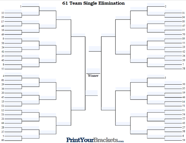 Fillable 61 Team Seeded Single Elimination Tournament Bracket