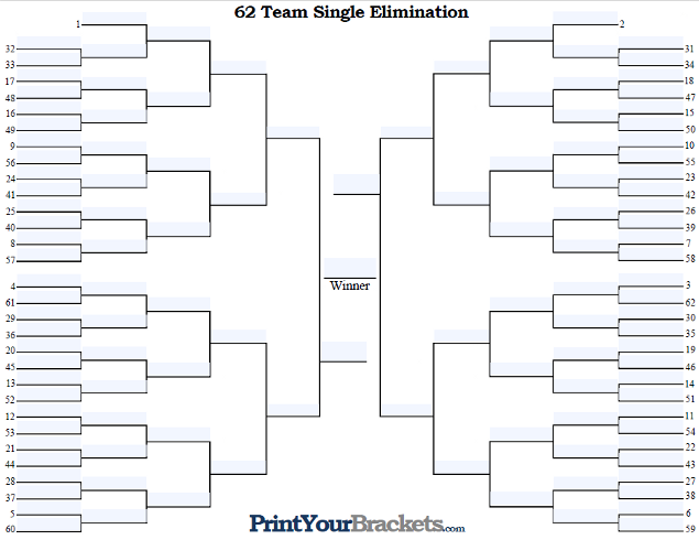 Fillable 62 Team Seeded Single Elimination Tournament Bracket