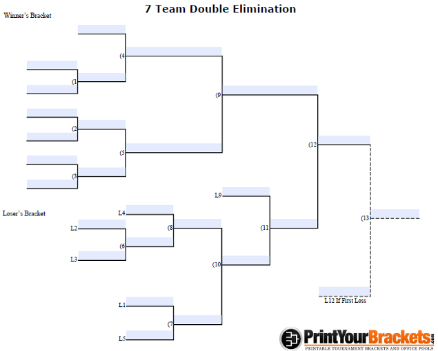 Fillable 7 Team Double Elimination Tournament Bracket