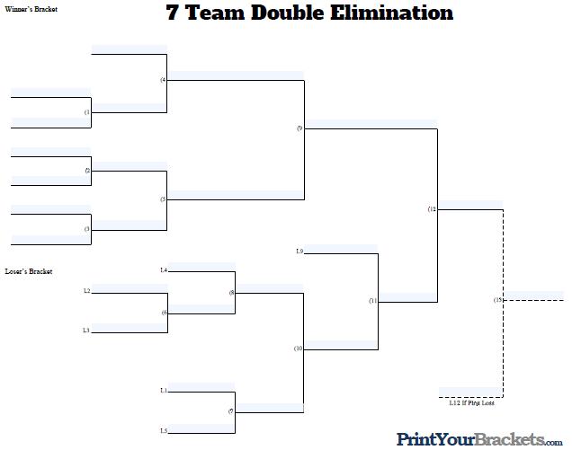 Fillable 7 Team Double Elimination - Editable Tourney Bracket