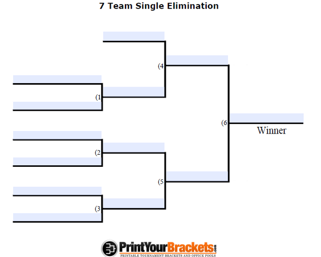 Fillable 7 Team Single Elimination Tournament Bracket