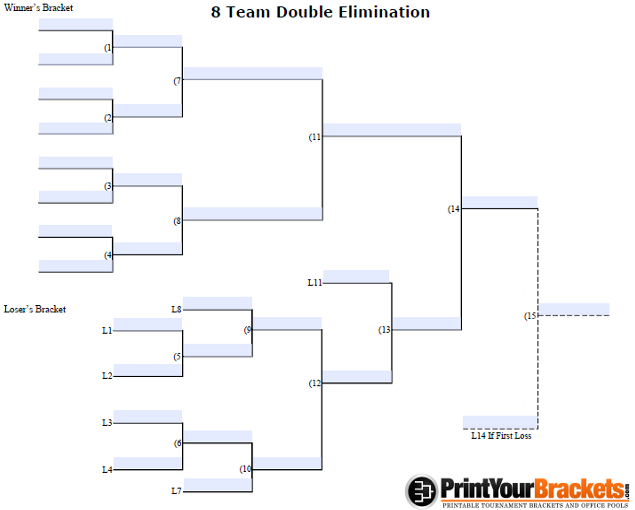 Fillable 8 Team Double Elimination Tournament Bracket