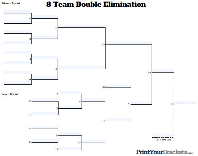 fillable 8 team double elimination