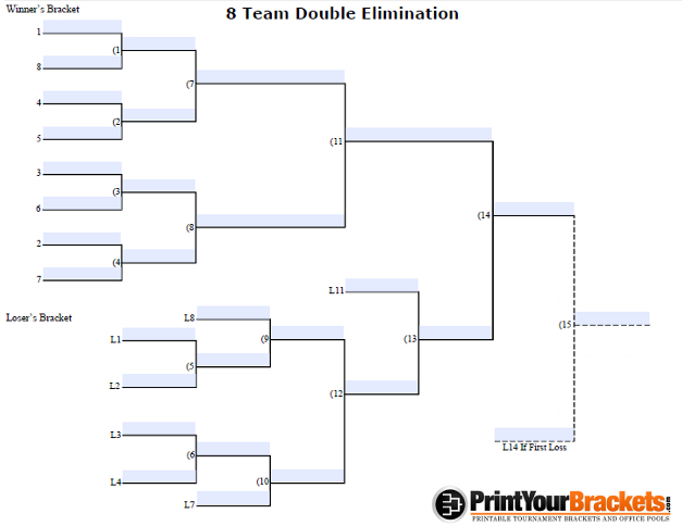 Fillable 8 Man Seeded Double Elimination - Customizable Bracket