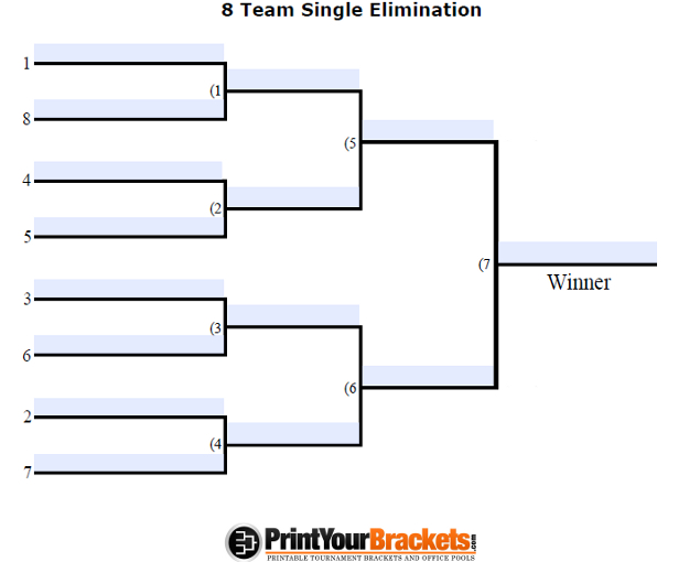 Fillable Seeded 8 Team Tournament Bracket- Editable Bracket