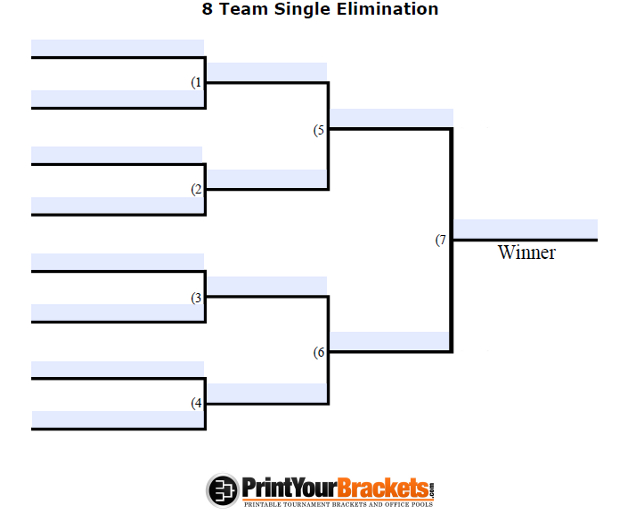 Fillable 8 Team Single Elimination Tournament Bracket