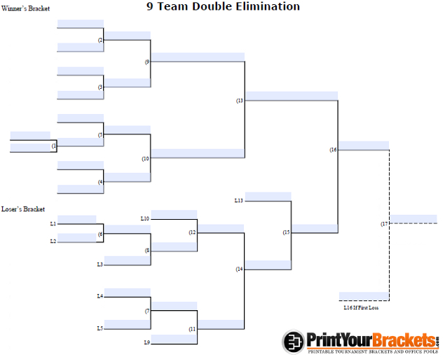 Fillable 9 Team Double Elimination