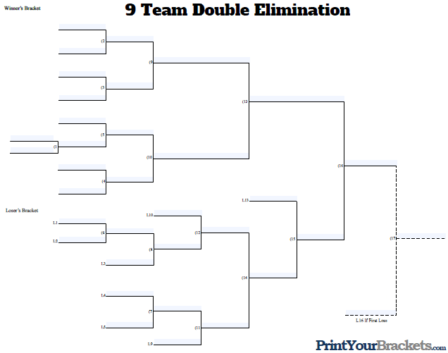 fillable 9 team double elimination