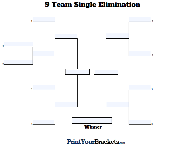 Fillable seeded 9 team tournament bracket editable bracket for Game bracket template