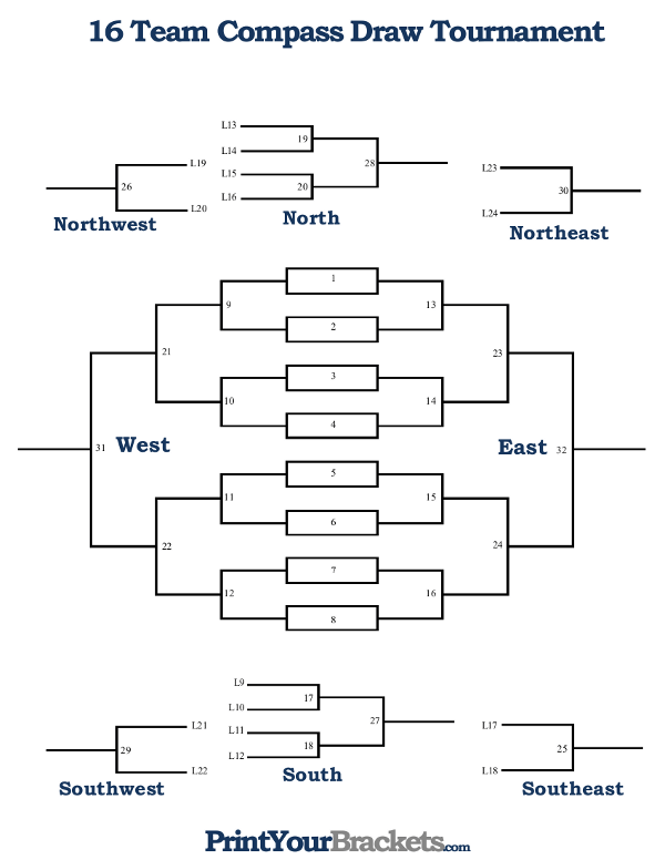 Winner's Bracket 16 Teams - 3 Game Guarantee