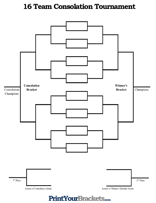 16 Teams -- 3 Game Guarantee Bracket