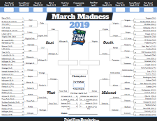 2019 NCAA March Madness Bracket