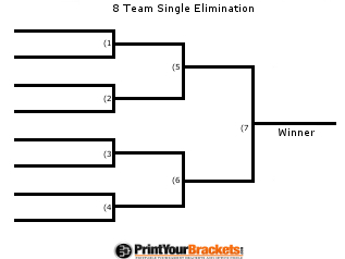 3 on 3 Basketball Tournament Brackets