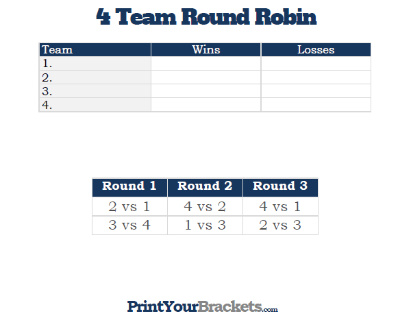 Printable 4 Team Round Robin Tournament Bracket
