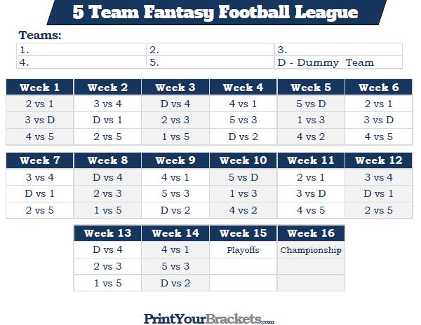 Printable 5 Team Fantasy Football League Schedule