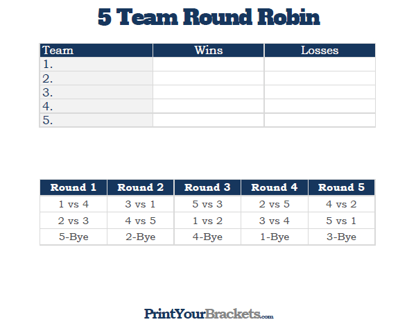 5 Team Round Robin Printable Tournament Bracket