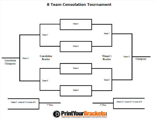 8 Team Consolation Tournament Bracket