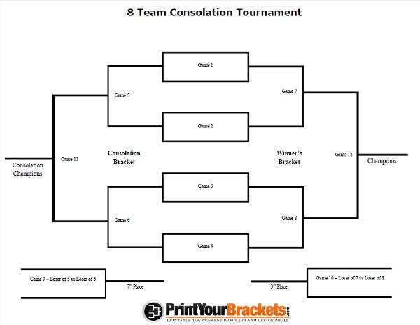 tournament bracket templates