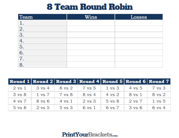 8 team round robin printable tournament bracket for 8 team bracket template