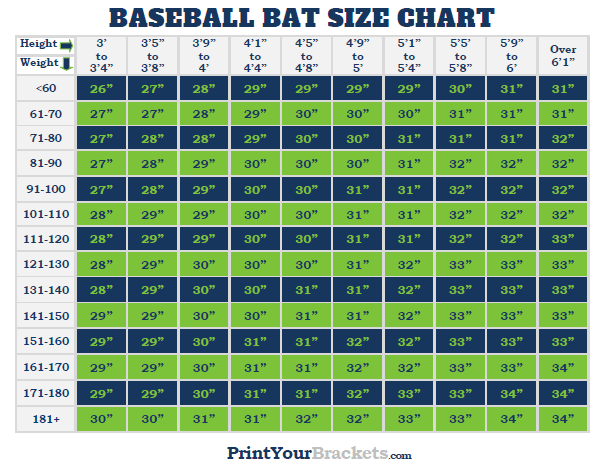 Baseball bat size chart printable