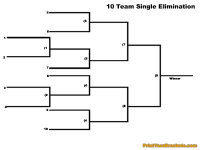Fillable Seeded 32 Team Tournament Bracket Editable Bracket