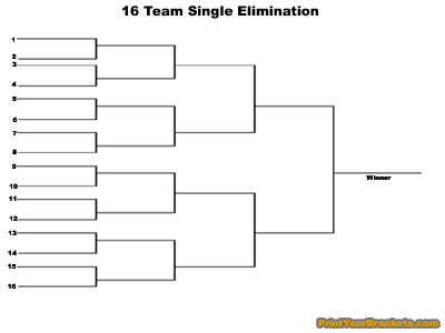 16 team tournament bracket - group picture, image by tag ...