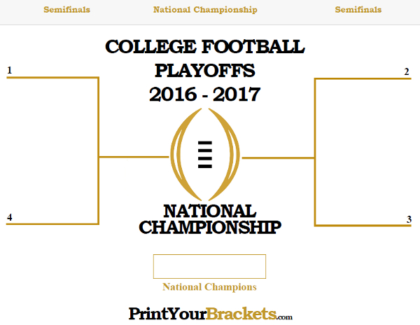 Printable College Football Playoff Bracket