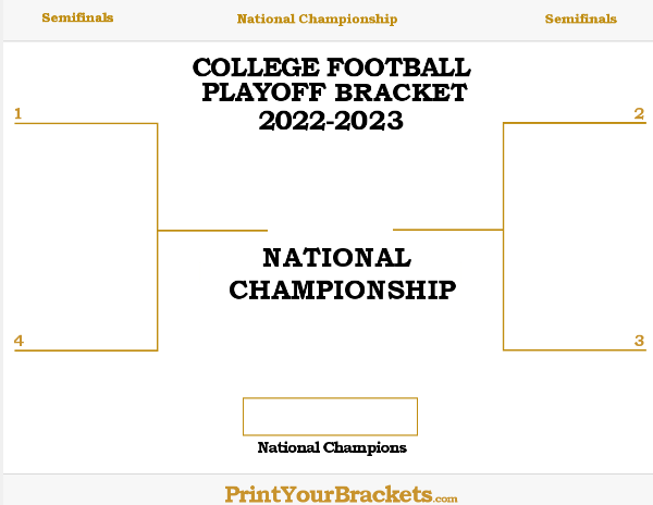 College Football Bowl Games Dates >> College Football Playoff Bracket 2018-2019 - Printable