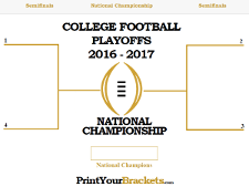 College Football Playoffs System