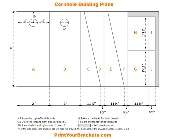 Printable Cornhole Building Plans & Dimensions