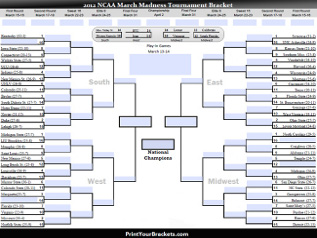 Customize March Madness Bracket