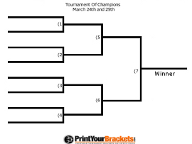 Customized Tournament Brackets