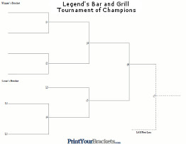 Double Elimination Tourney Brackets