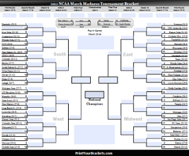 Edit NCAA Bracket