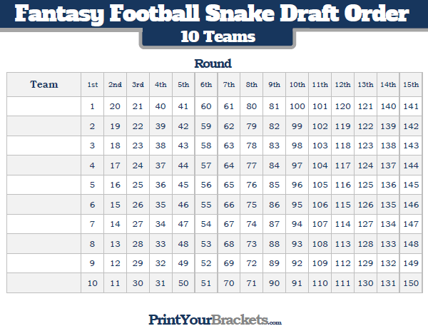 Fantasy Football Snake Draft Order 10 Teams