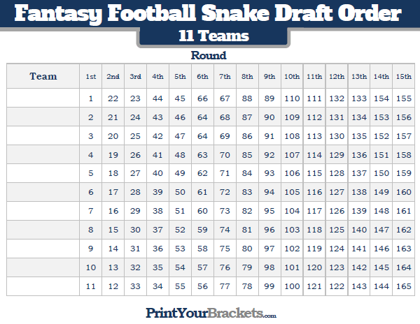Printable Snake Draft Order for 11 Teams