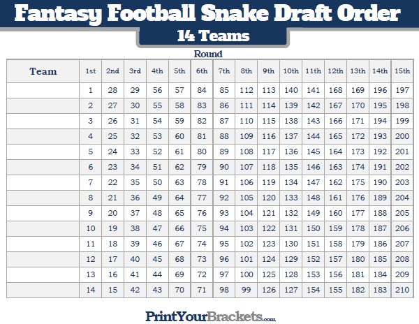 Printable Snake Draft Order for 14 Teams