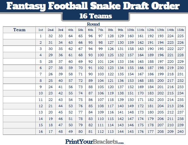 fantasy football snake draft order for 16 teams