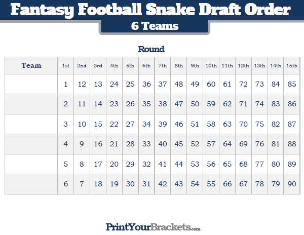 Printable Snake Draft Order for 6 Teams