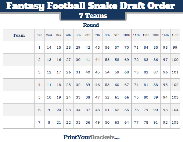 Printable Snake Draft Order for 7 Teams
