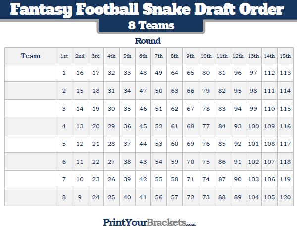 fantasy football snake draft order