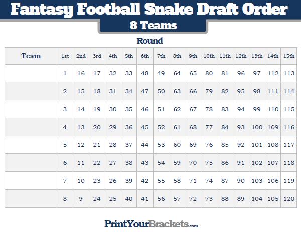 Printable Fantasy Football Draft Board