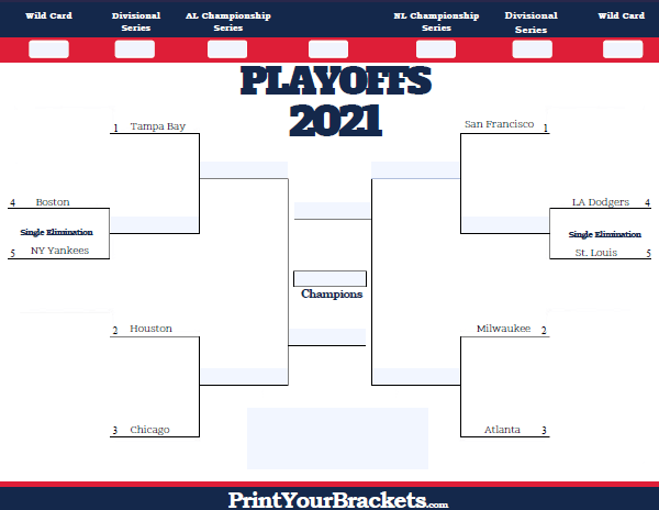 Fillable MLB Playoff Bracket - Editable 2018 MLB Bracket