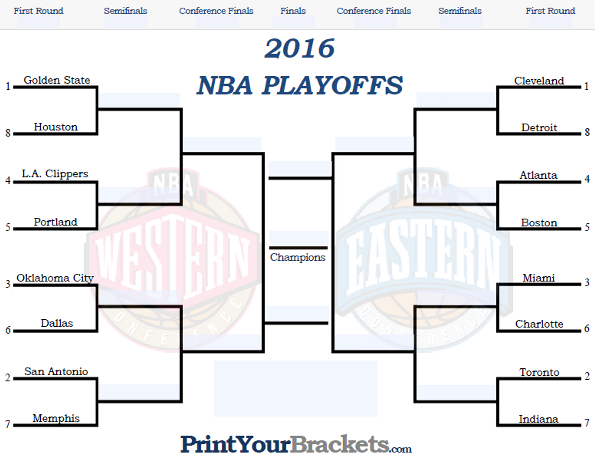 Fillable NBA Playoff Bracket - Editable 2017 NBA Bracket