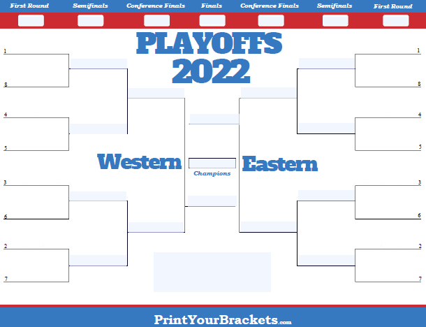 image regarding Nba Playoffs Bracket Printable referred to as Fillable NBA Playoff Bracket - Editable 2020 NBA Bracket
