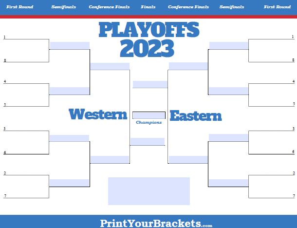 nfl playoff baum 2019