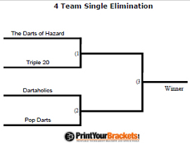 Fillable Tournament Bracket